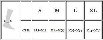 0-4-3n