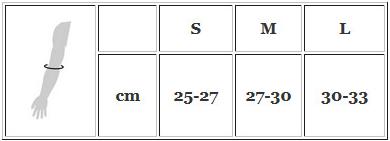 alkunes-dydziu-lentele