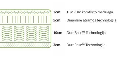 tempur-hybrid