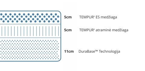 tempur-supreme